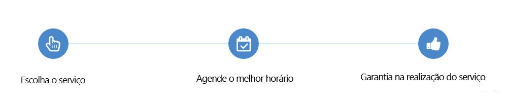 Ventilador de teto Spirit - Blog Myspirit - Porto Seguro Faz - instalar ventilador
