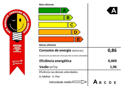 ventilador de teto Spirit - Blog Myspirit - selo procel - consumo de energia do ventilador de teto