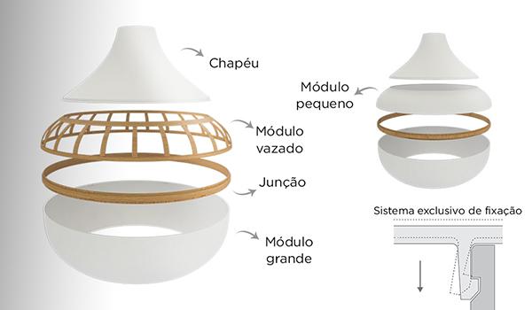 Ventiladores e luminárias Spirit - Blog Myspirit - montagem da luminária Combine - luminária pendente