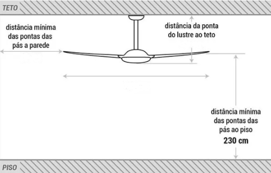 ventilador de teto Spirit - Blog Myspirit - diagrama de instalação do ventilador de teto Spirit - economizar energia elétrica