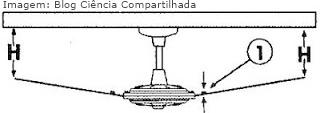 Ventiladores e luminárias Spirit - Blog Myspirit - alinhamento das pás do ventilador de teto - ventilador de teto balança